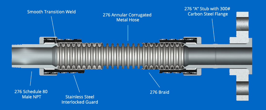 chlorsafe corrugated metal hose