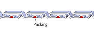 interflex-packed
