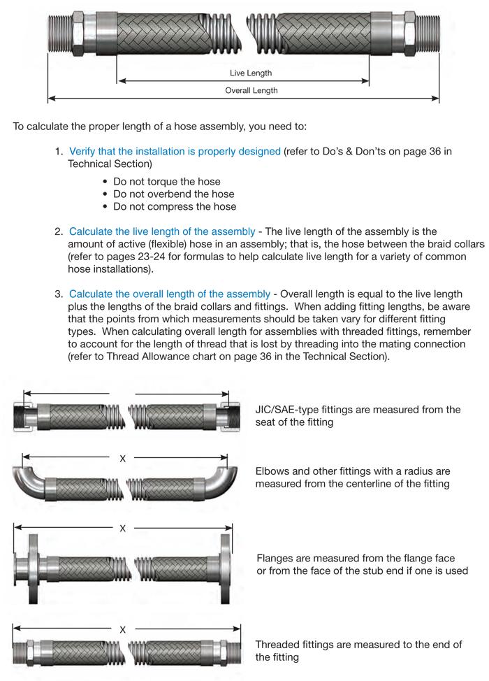hose length calculations