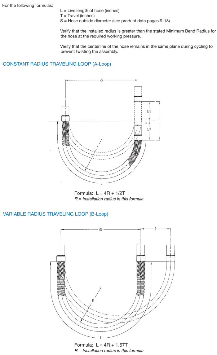 hose length calculation loops