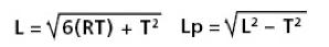 method 2 formula