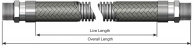 Overall length and live length: Measuring metal hose assemblies