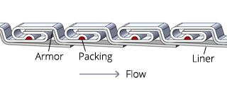 ultraflex-packed